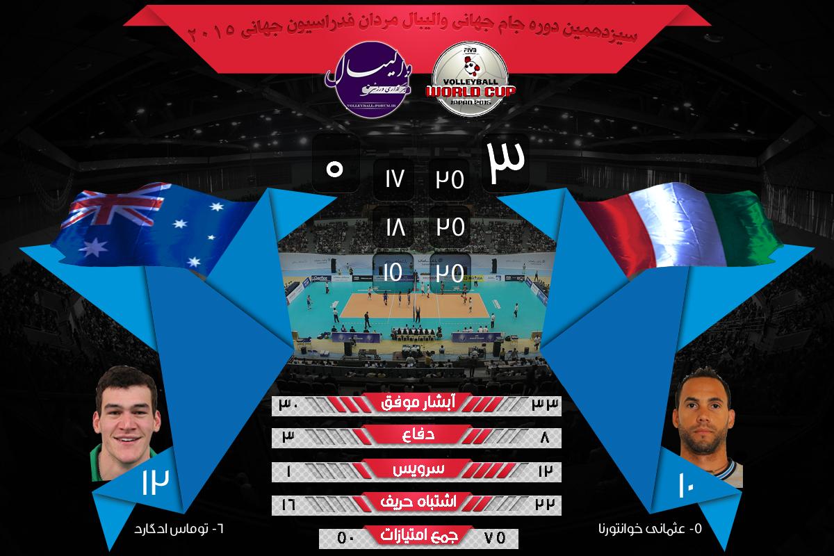 نتیجه و آمار بازی استرالیا و ایتالیا در جام جهانی والیبال